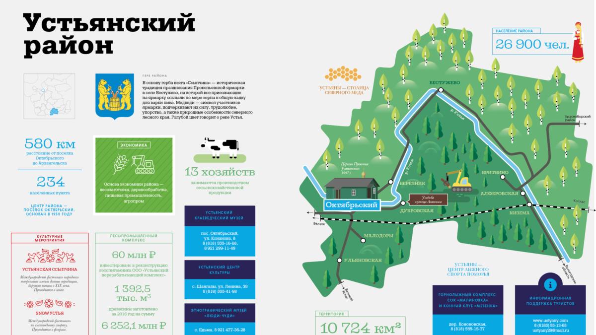 Алексей Хоробров: «Мыдолжны создавать условия для людей»