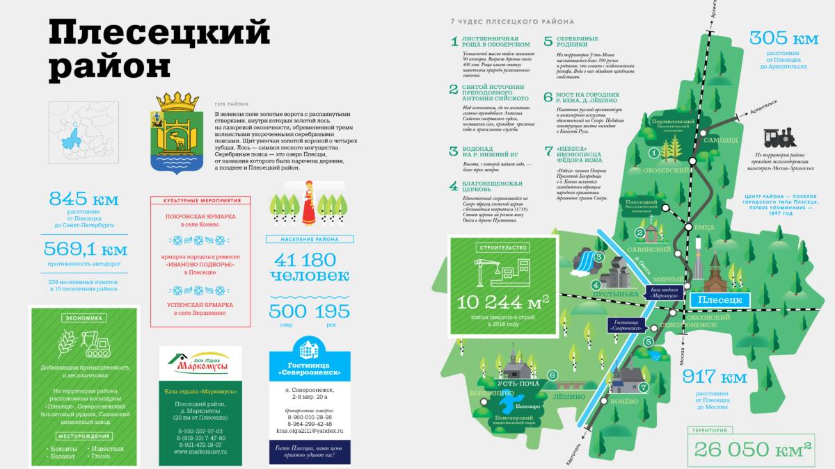 Перспективы районного масштаба: дороги, жилье ищебенка